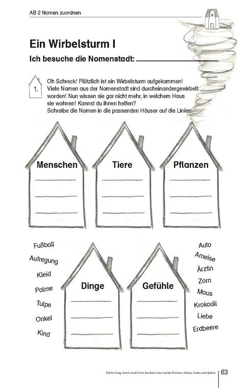 Eine Reise in das Land der Wortarten: Nomen, Verben und Adjektive (Download) : Rohr Verlag