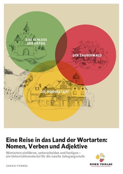 Eine Reise in das Land der Wortarten: Nomen, Verben und ...